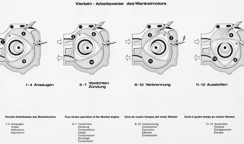 Mercedes-C111