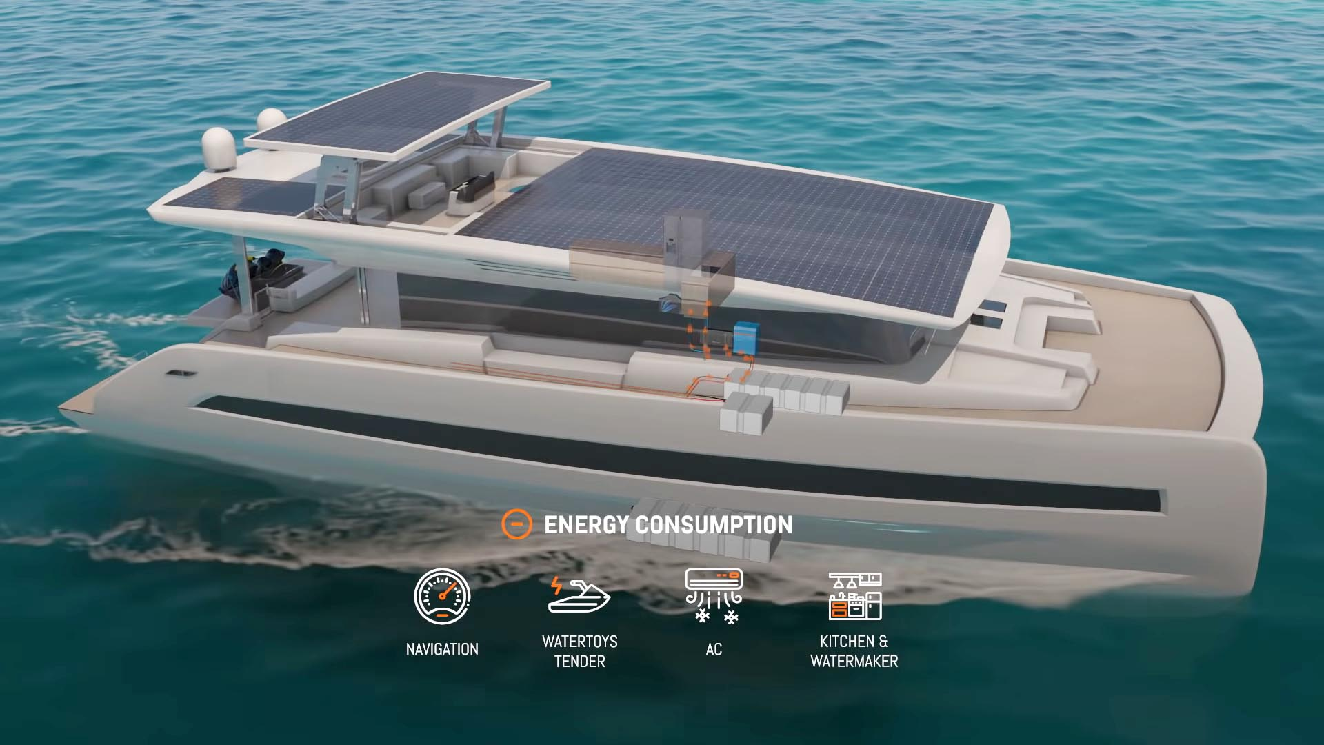 Du thuyền chạy điện